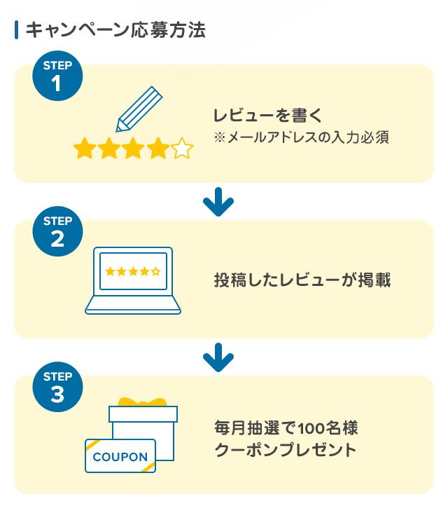 クロックス 「レビューを書いてGET!500円OFFクーポンプレゼント!」 キャンペーン応募方法